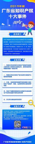 活动海报。广东省华南知识产权文化促进中心 供图