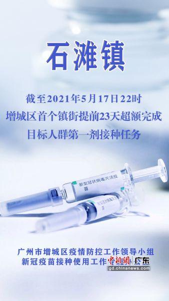 廣州產生首個超額完成目標人群第一劑接種任務的鎮街