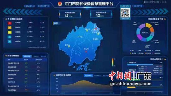 全省首个特种设备智慧管理系统 作者 江门市市场监督管理局供图