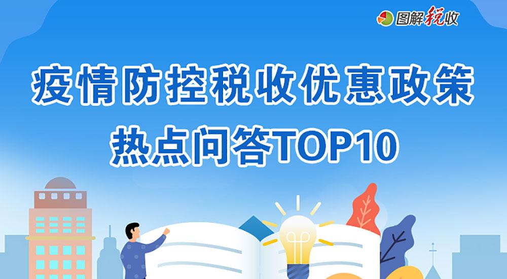 疫情防控税收优惠政策热点问题TOP10