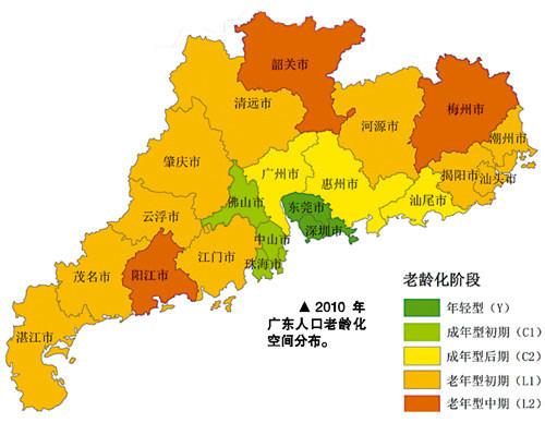 中国人口老龄化结束_中国人口老龄化 2000 2010